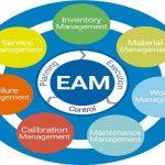 What is enterprise asset management?
